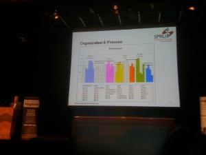 ISPIM opening keynote